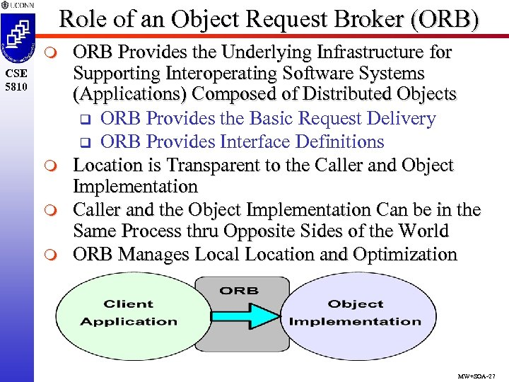 Role of an Object Request Broker (ORB) m CSE 5810 m m m ORB