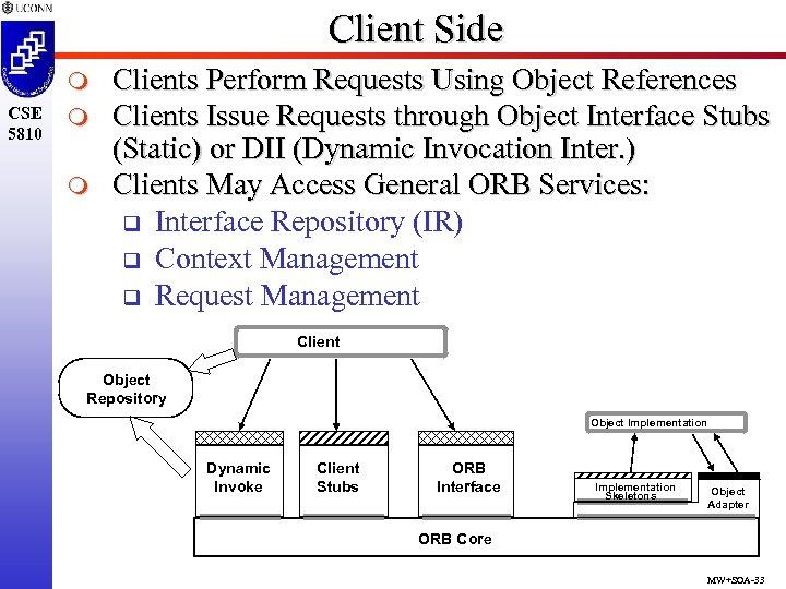 Client Side m CSE 5810 m m Clients Perform Requests Using Object References Clients