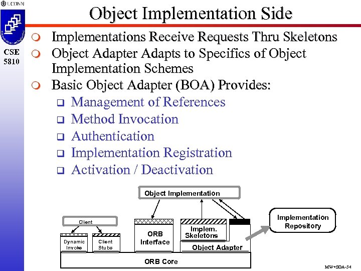 Object Implementation Side m CSE 5810 m m Implementations Receive Requests Thru Skeletons Object