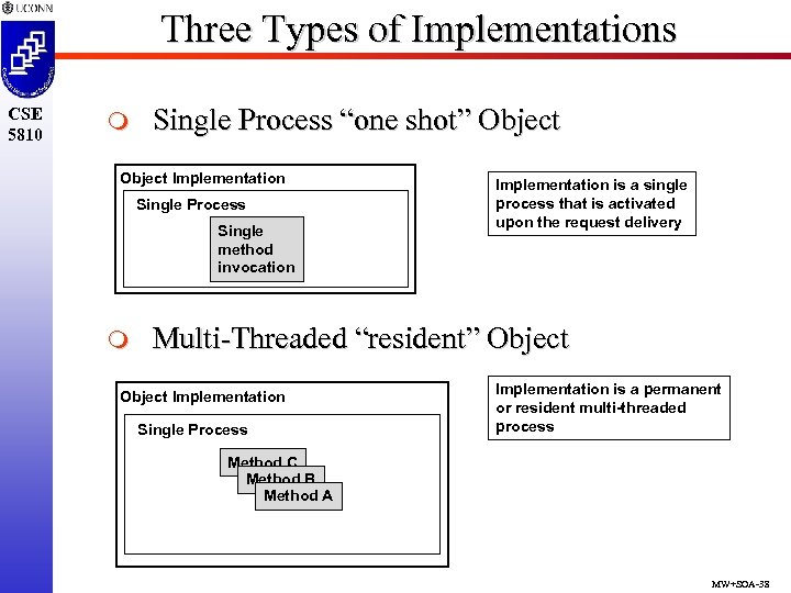 """Three Types of Implementations CSE 5810 m Single Process """"one shot"""" Object Implementation Single"""