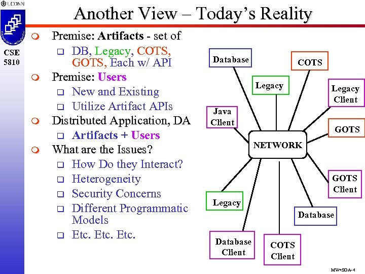 Another View – Today's Reality m CSE 5810 m m m Premise: Artifacts -
