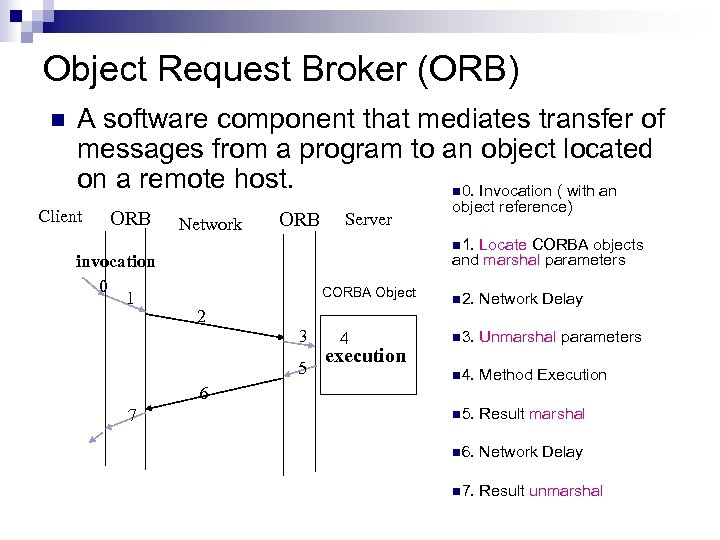 Object Request Broker (ORB) n A software component that mediates transfer of messages from