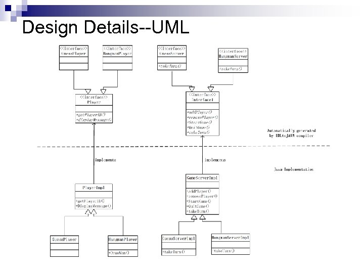 Design Details--UML