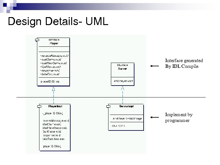 Design Details- UML Interface generated By IDL Compile Implement by programmer