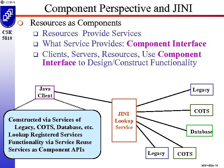 Component Perspective and JINI m CSE 5810 Resources as Components q Resources Provide Services