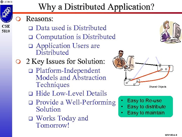 Why a Distributed Application? m CSE 5810 m Reasons: q Data used is Distributed