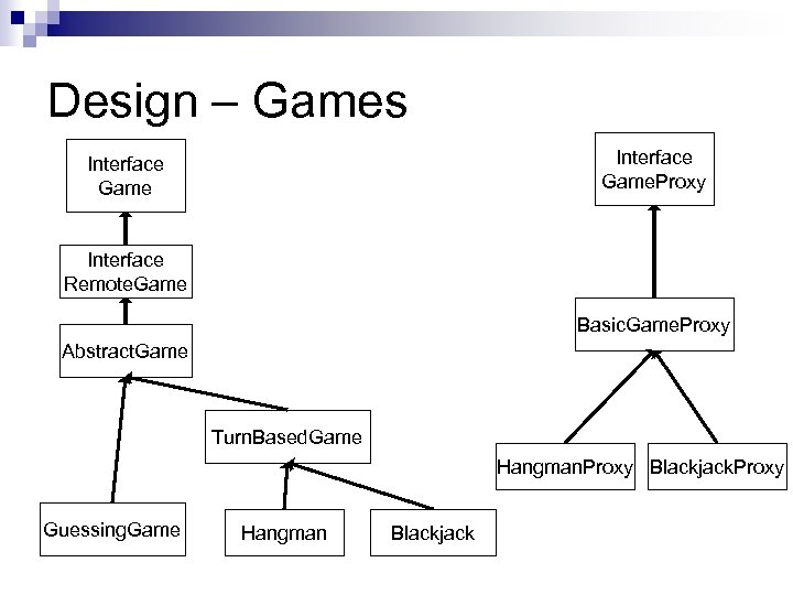 Design – Games Interface Game. Proxy Interface Game Interface Remote. Game Basic. Game. Proxy