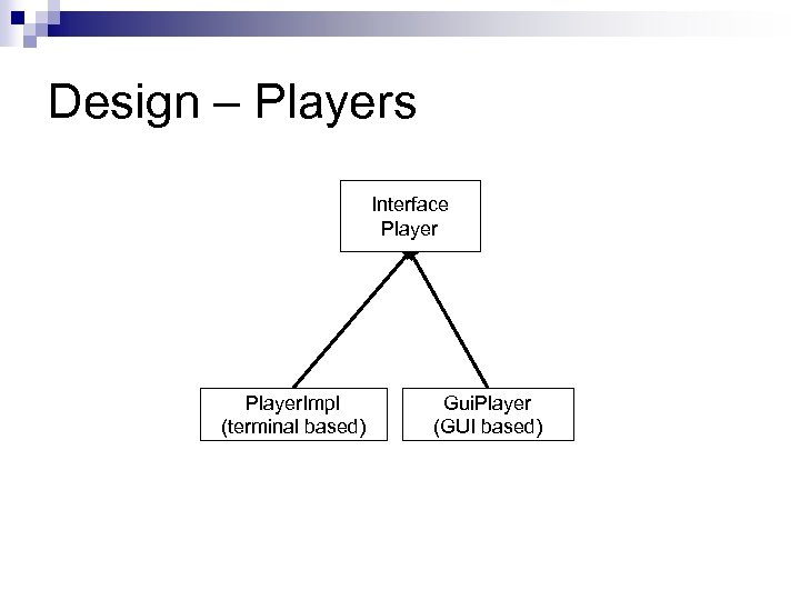 Design – Players Interface Player. Impl (terminal based) Gui. Player (GUI based)