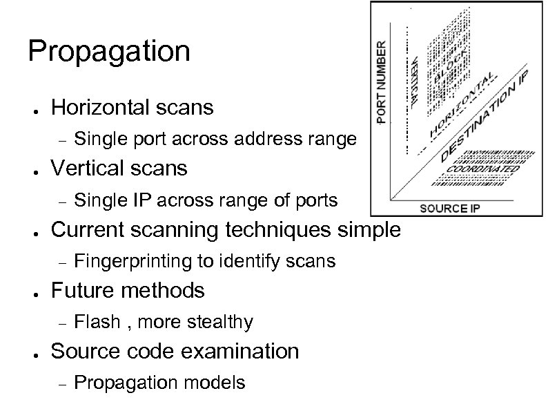Propagation ● Horizontal scans ● Vertical scans ● Fingerprinting to identify scans Future methods