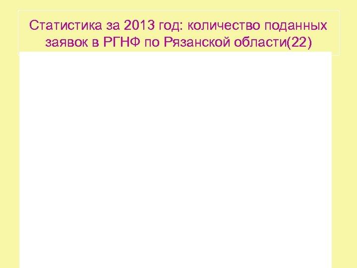 Статистика за 2013 год: количество поданных заявок в РГНФ по Рязанской области(22)