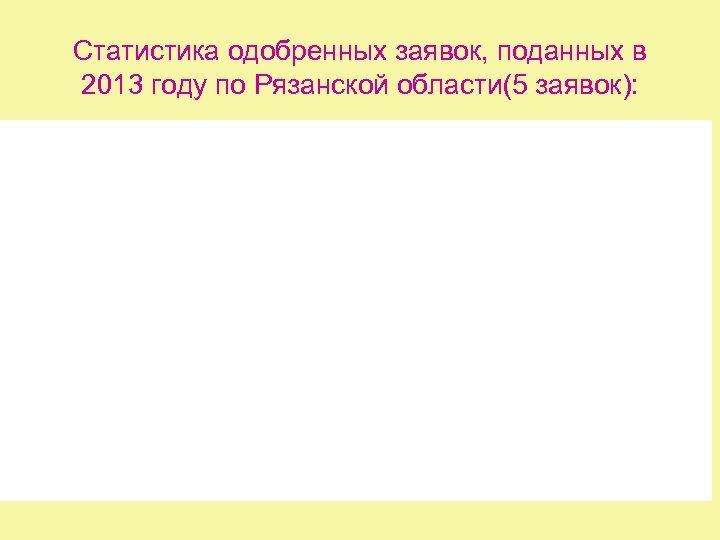 Статистика одобренных заявок, поданных в 2013 году по Рязанской области(5 заявок):