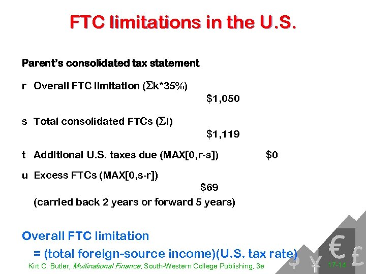 FTC limitations in the U. S. Parent's consolidated tax statement r Overall FTC limitation