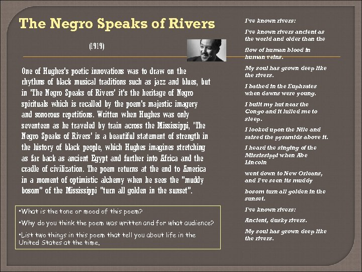 The Negro Speaks of Rivers (1919) One of Hughes's poetic innovations was to draw
