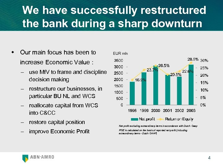 We have successfully restructured the bank during a sharp downturn w Our main focus
