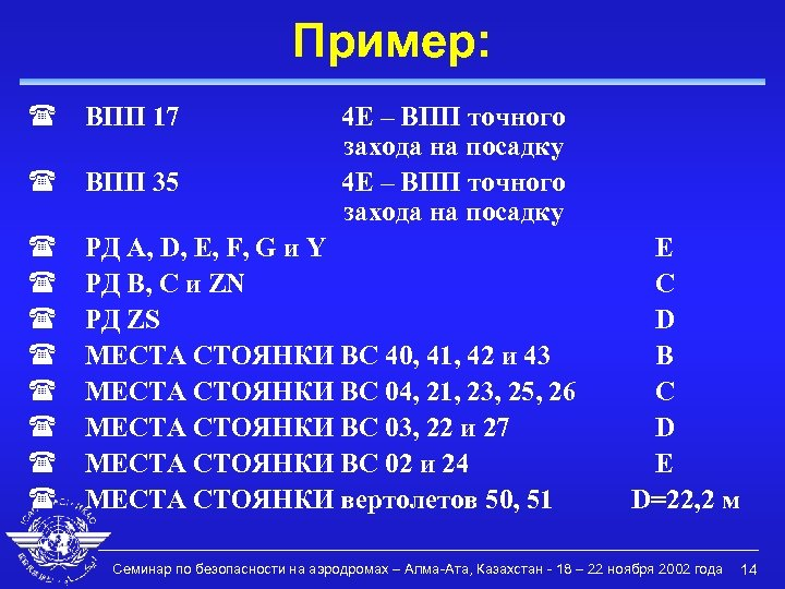 Пример: ( ВПП 17 4 E – ВПП точного захода на посадку ( ВПП