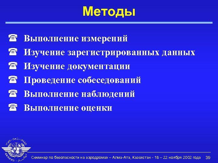 Методы ( ( ( Выполнение измерений Изучение зарегистрированных данных Изучение документации Проведение собеседований Выполнение