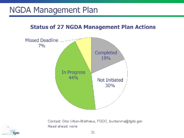 NGDA Management Plan Contact: Gita Urban-Mathieux, FGDC, burbanma@fgdc. gov Read ahead: none 31
