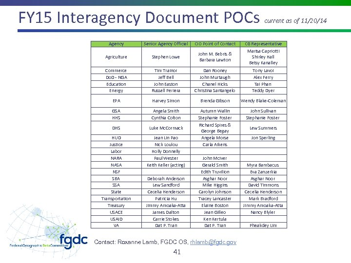FY 15 Interagency Document POCs current as of 11/20/14 Agency Senior Agency Official CIO