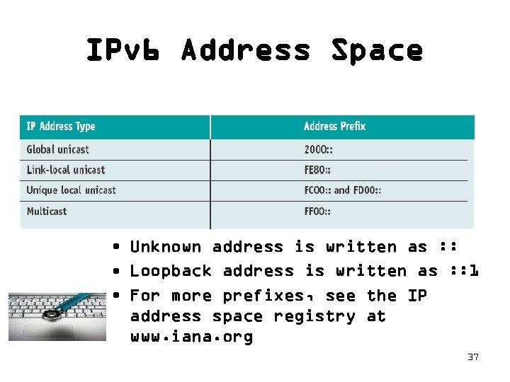 IPv 6 Address Space • Unknown address is written as : : • Loopback