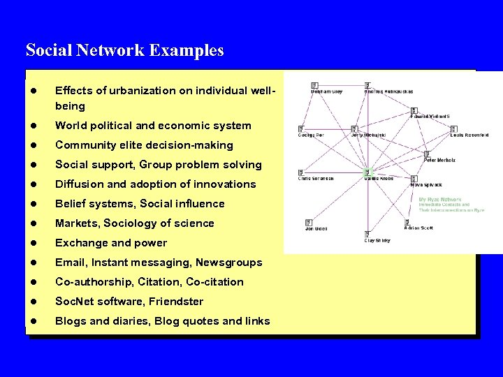 Social Network Examples l Effects of urbanization on individual wellbeing l World political and