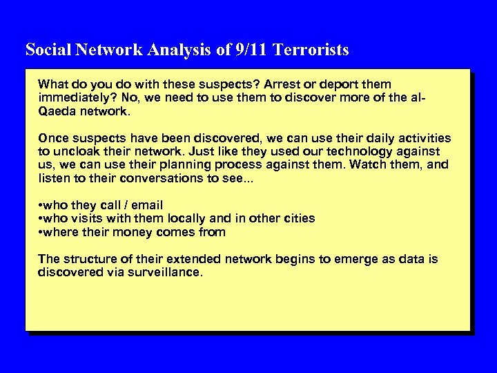 Social Network Analysis of 9/11 Terrorists What do you do with these suspects? Arrest