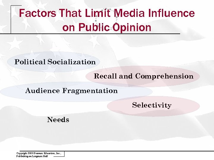 political campaign influence+media essay Most people make their political decisions based on impressions gained from the media this lesson assesses the effect of media, especially newer forms of media, on the public's political attitudes.
