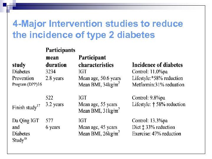 4 -Major Intervention studies to reduce the incidence of type 2 diabetes