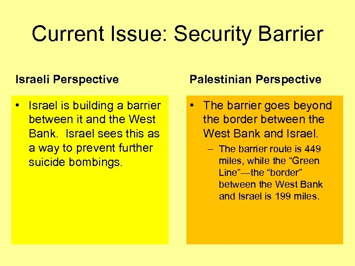 Current Issue: Security Barrier Israeli Perspective Palestinian Perspective • Israel is building a barrier