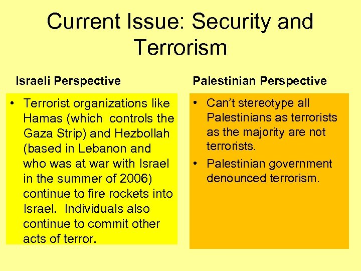 Current Issue: Security and Terrorism Israeli Perspective • Terrorist organizations like Hamas (which controls