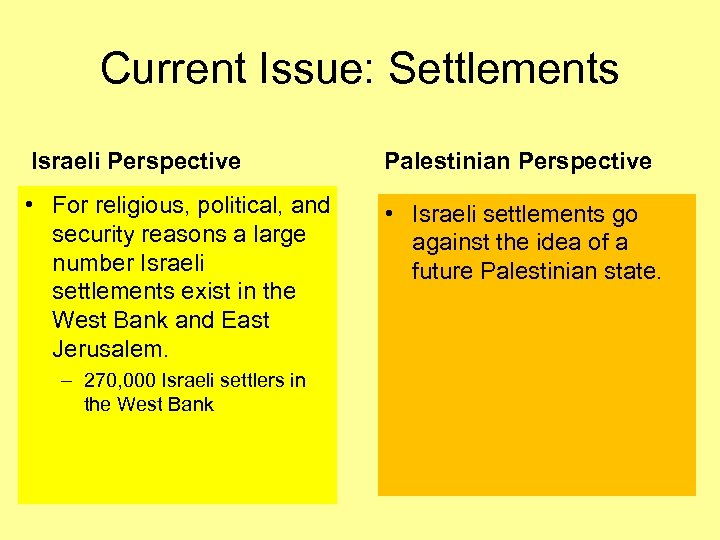 Current Issue: Settlements Israeli Perspective Palestinian Perspective • For religious, political, and security reasons