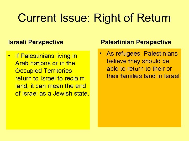 Current Issue: Right of Return Israeli Perspective Palestinian Perspective • If Palestinians living in