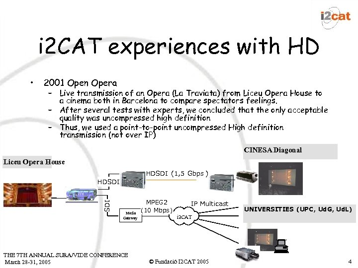i 2 CAT experiences with HD • 2001 Open Opera – Live transmission of