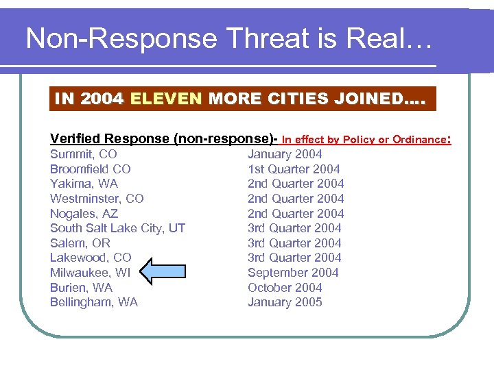 Non-Response Threat is Real… IN 2004 ELEVEN MORE CITIES JOINED…. Verified Response (non-response)- In
