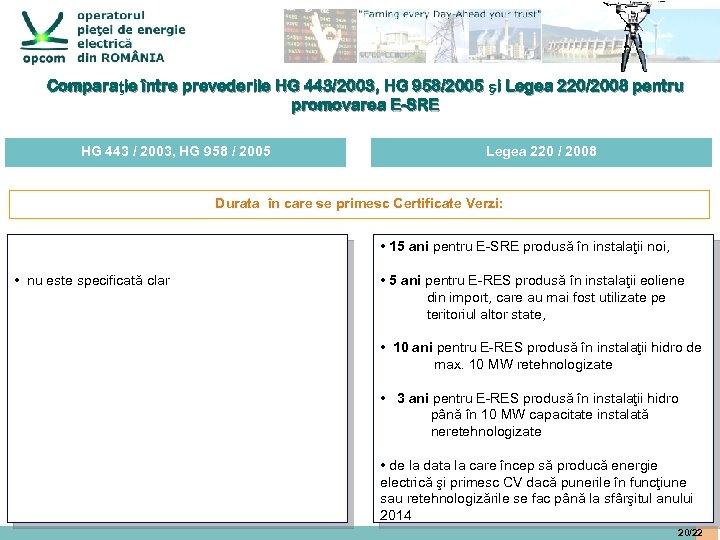 Comparaţie între prevederile HG 443/2003, HG 958/2005 şi Legea 220/2008 pentru promovarea E-SRE HG