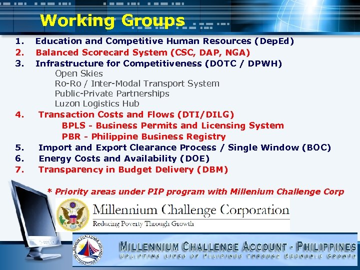 Working Groups 1. 2. 3. 4. 5. 6. 7. Education and Competitive Human Resources
