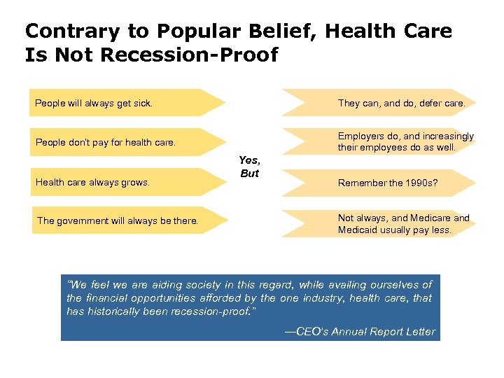 Contrary to Popular Belief, Health Care Is Not Recession-Proof People will always get sick.