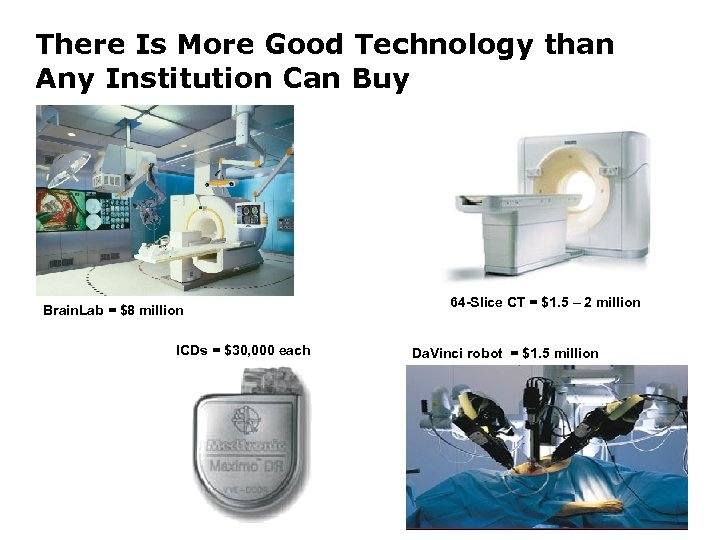 There Is More Good Technology than Any Institution Can Buy Brain. Lab = $8