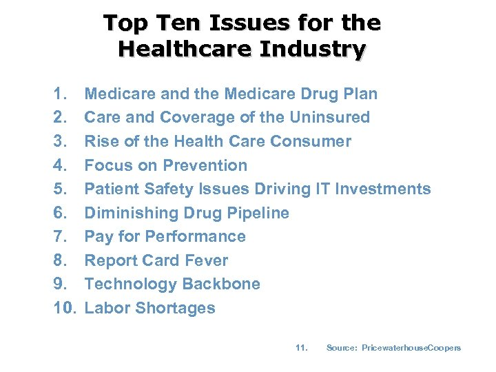 Top Ten Issues for the Healthcare Industry 1. 2. 3. 4. 5. 6. 7.