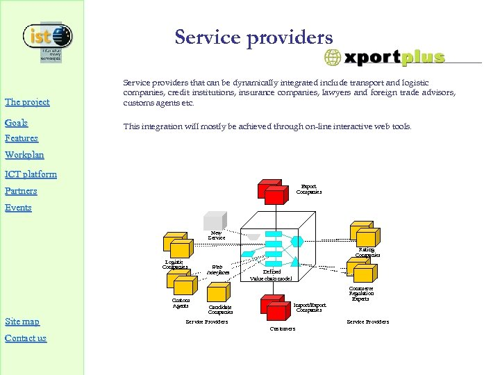 Service providers The project Service providers that can be dynamically integrated include transport and