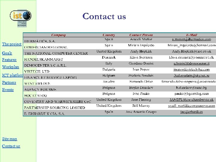 Contact us The project Goals Features Workplan ICT platform Partners Events Site map Contact
