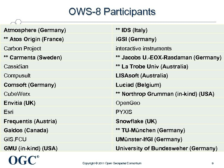OWS-8 Participants Atmosphere (Germany) ** IDS (Italy) ** Atos Origin (France) i. GSI (Germany)