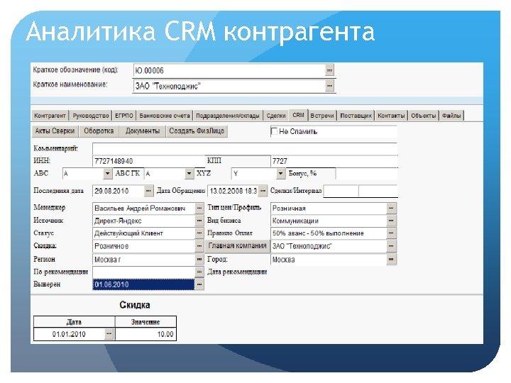 Аналитика CRM контрагента