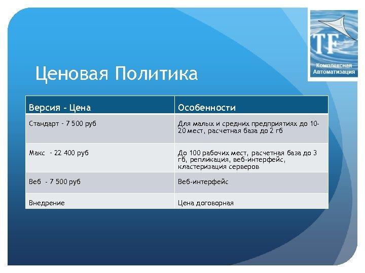 Ценовая Политика Версия - Цена Особенности Стандарт – 7 500 руб Для малых и