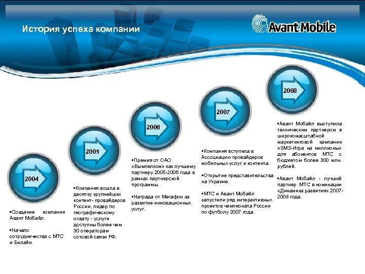 История успеха компании История успеха Авант Мобайл 2008 2007 2006 2005 2004 • Создание
