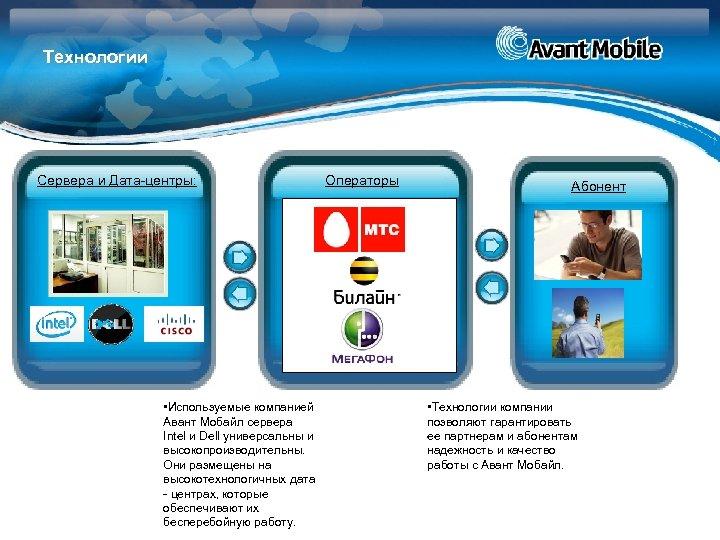 Технологии Абонент Сервера и Дата-центры: • Используемые компанией Авант Мобайл сервера Intel и Dell