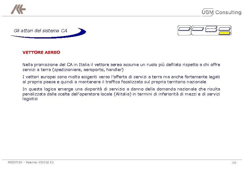 Gli attori del sistema CA VETTORE AEREO Nella promozione del CA in Italia il