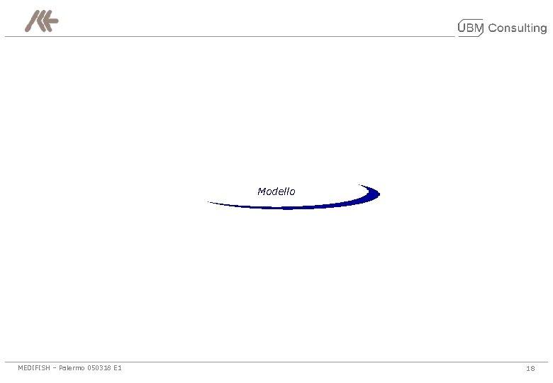 Modello MEDIFISH – Palermo 050318 E 1 18