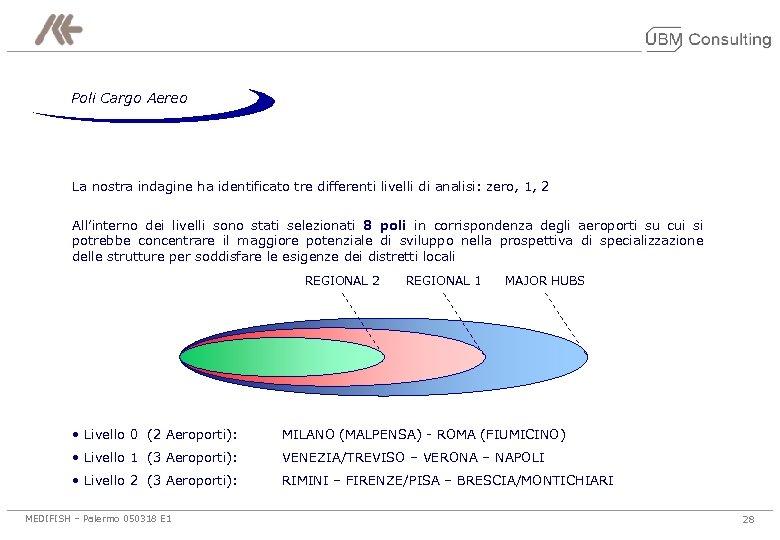 Poli Cargo Aereo La nostra indagine ha identificato tre differenti livelli di analisi: zero,