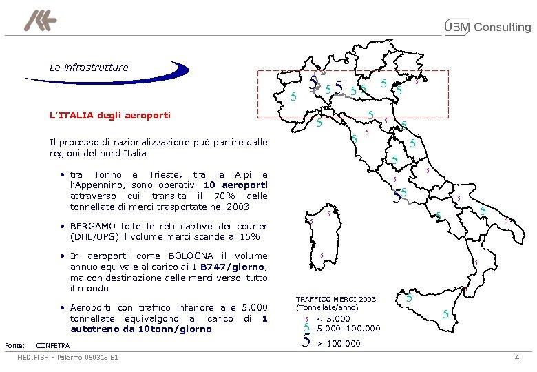 Le infrastrutture 5 55 5 L'ITALIA degli aeroporti 5 5 5 Il processo di