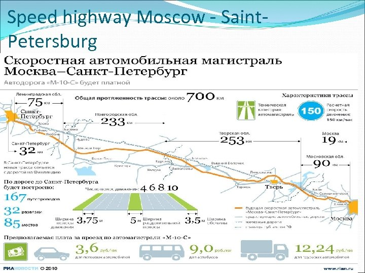 Speed highway Moscow - Saint. Petersburg